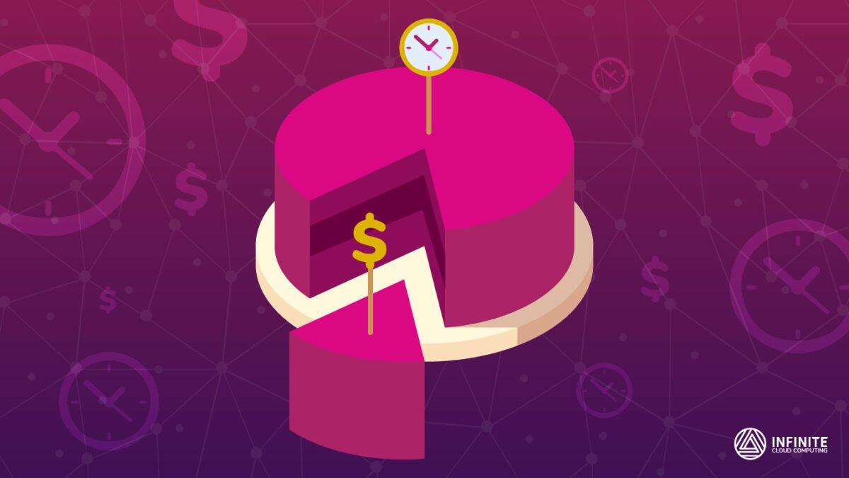 Bolo fatiado, mostrando uma fatia com sinal de dinheiro e o resto do bolo com um sinal de tempo